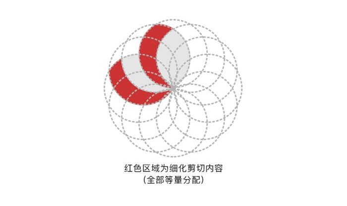 如何运用布尔运算进行logo设计,布尔运算切割logo,布尔运算logo设计案例